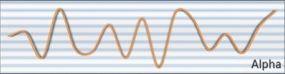 alfa valovi