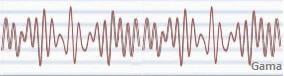gama valovi